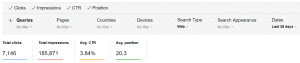 my google analytics screenshot of ng site