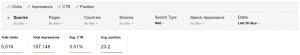 my google analytics for ng jan 18