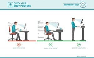 Correct and Wrong Computer Sitting Postures
