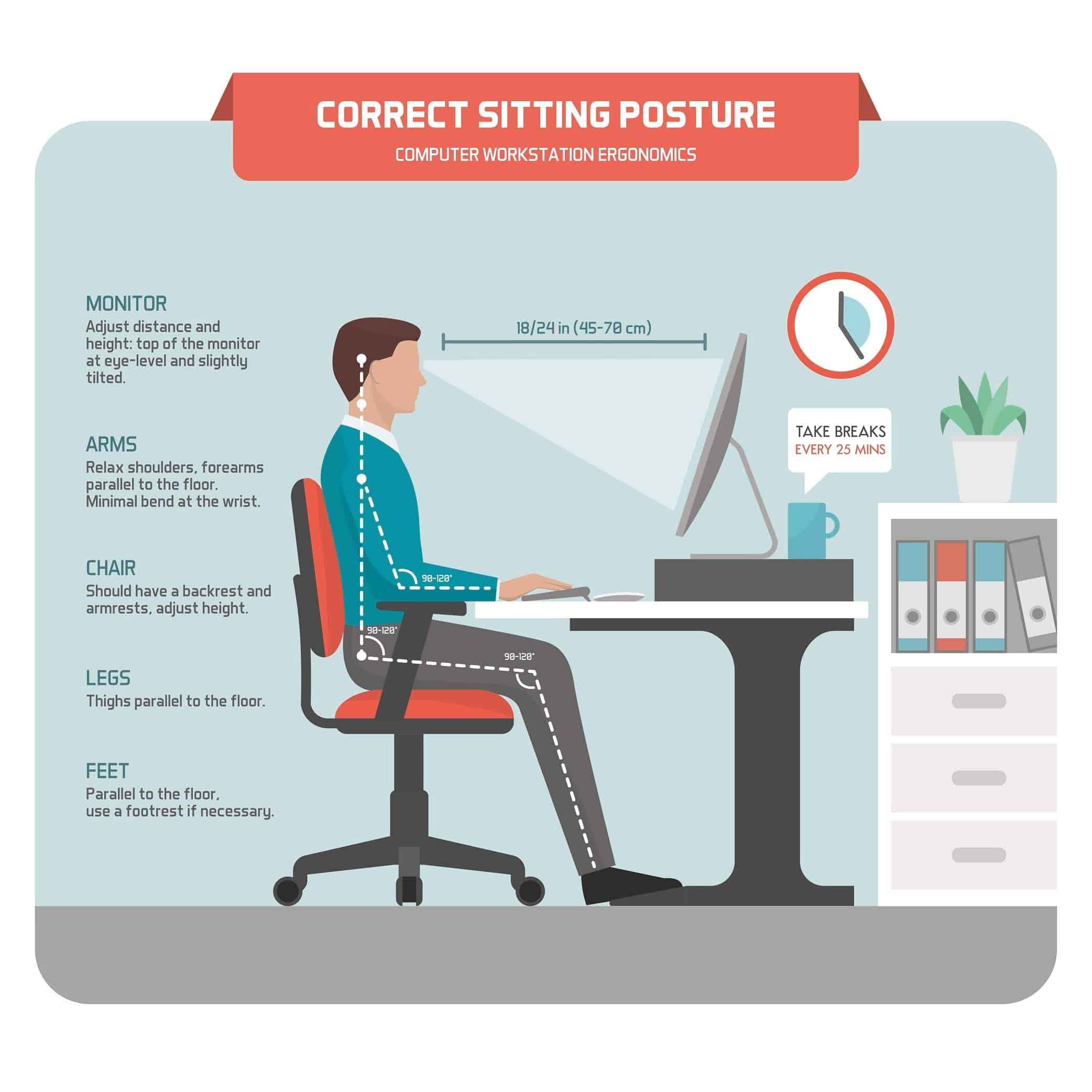 Ergonomics in the Workplace - Sitting Correctly Behind the Computer Screen