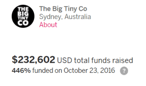 Tiny Tower Reaching Their Funding Goal on Indiegogo by October 2016